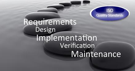 ISO 9001 Swansea, ISO 14001 Swansea, Stretton Associates,