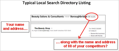 Typical Local Business Directory Listing